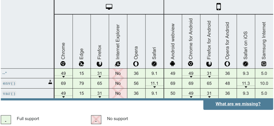 screenshot of CSS variable compatibility