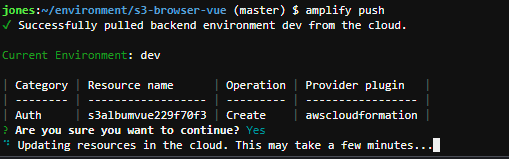 Amplify add auth pushed to cloud