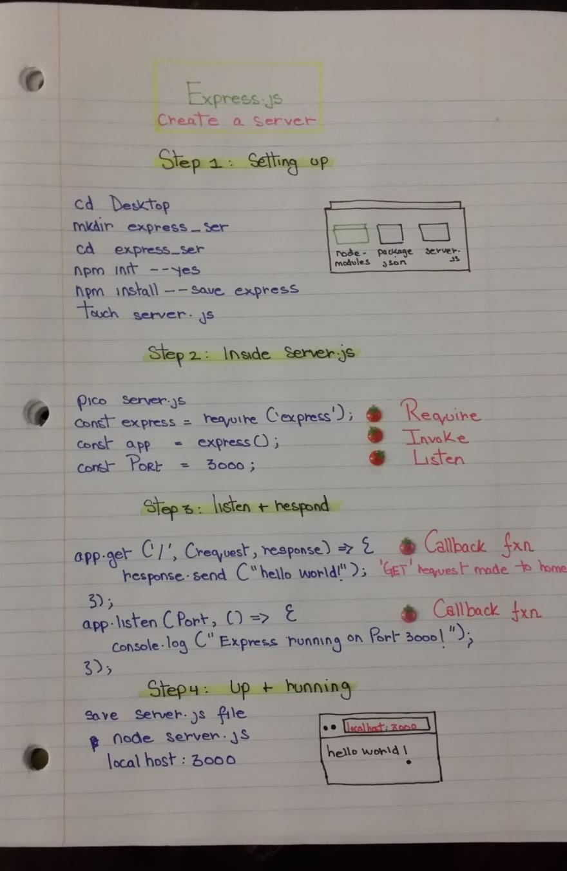 express.js notes