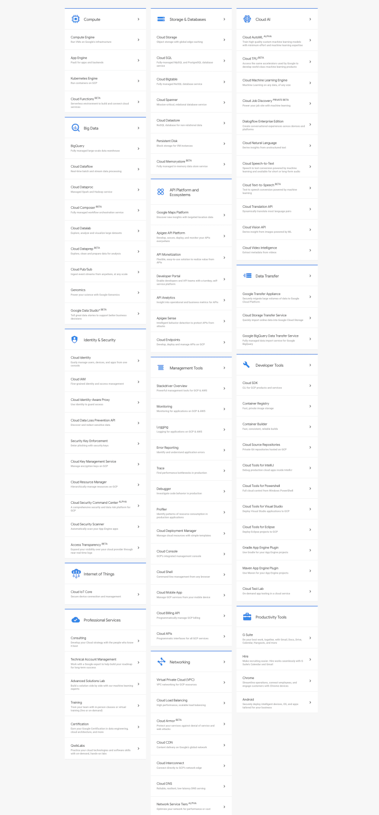 google cloud products