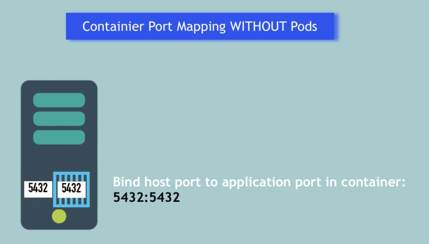 Port mapping without pods