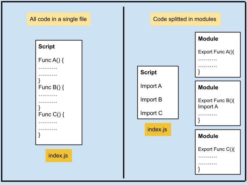 JS Modules