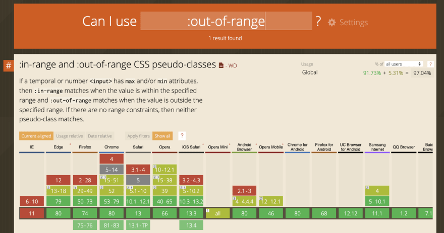 :out-of-range