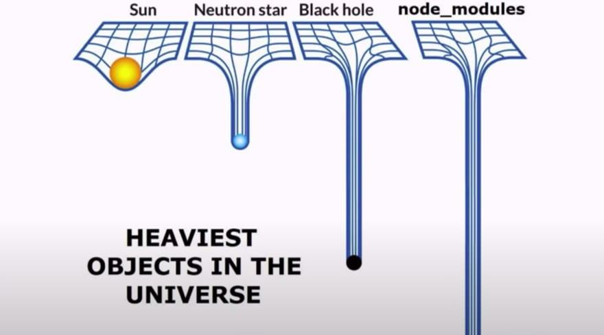 Node modules is so freaking heavy