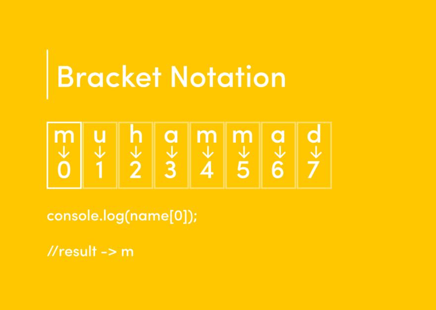 bracket notation