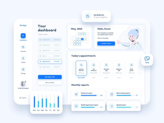 Medical app dashboard by Diana Malewicz
