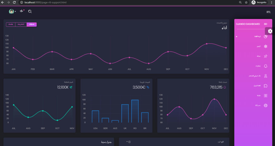 Django Dashboard Black - RTL page.