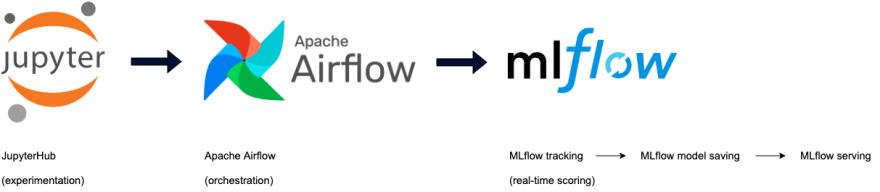 pathfinder-diagram