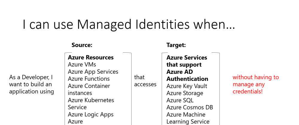 Cover image for Retrieving all tagged resources with PowerShell, Azure Functions and Managed Identity