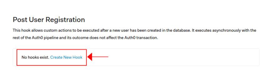 Post User Registration