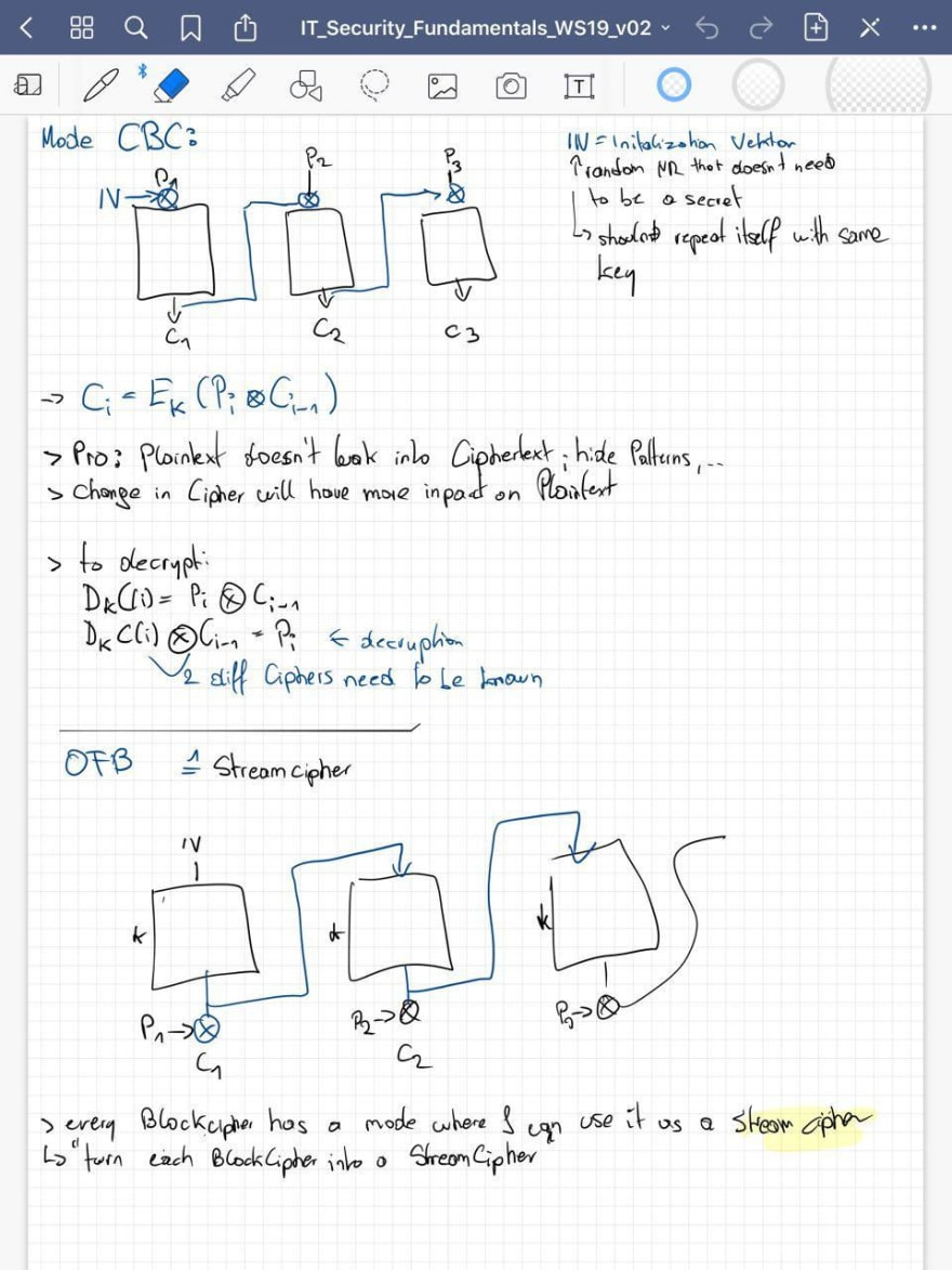 ipad GoodNotes notes