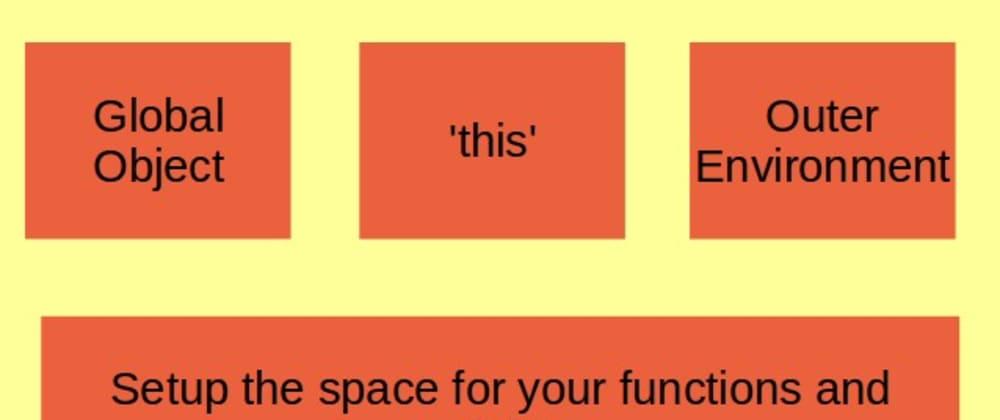 Cover image for ¿Para qué sirven los métodos .call() y .apply() en JavaScript?