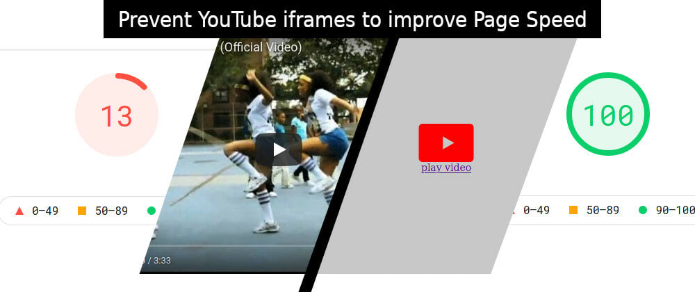 Cover image for Prevent Youtube iframes to improve Page Speed