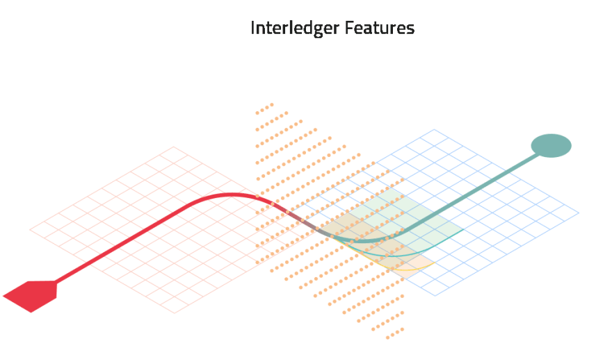 interledger-pic.PNG