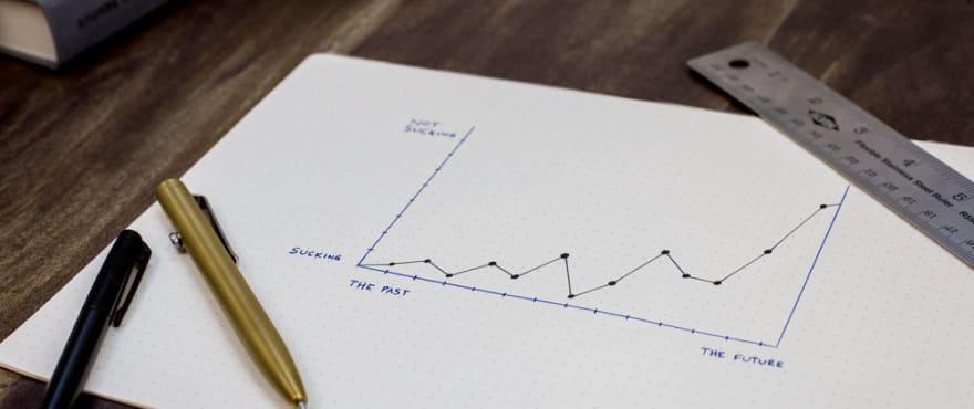 Gráfico alternando para cima em folha sobre mesa com canetas e régua