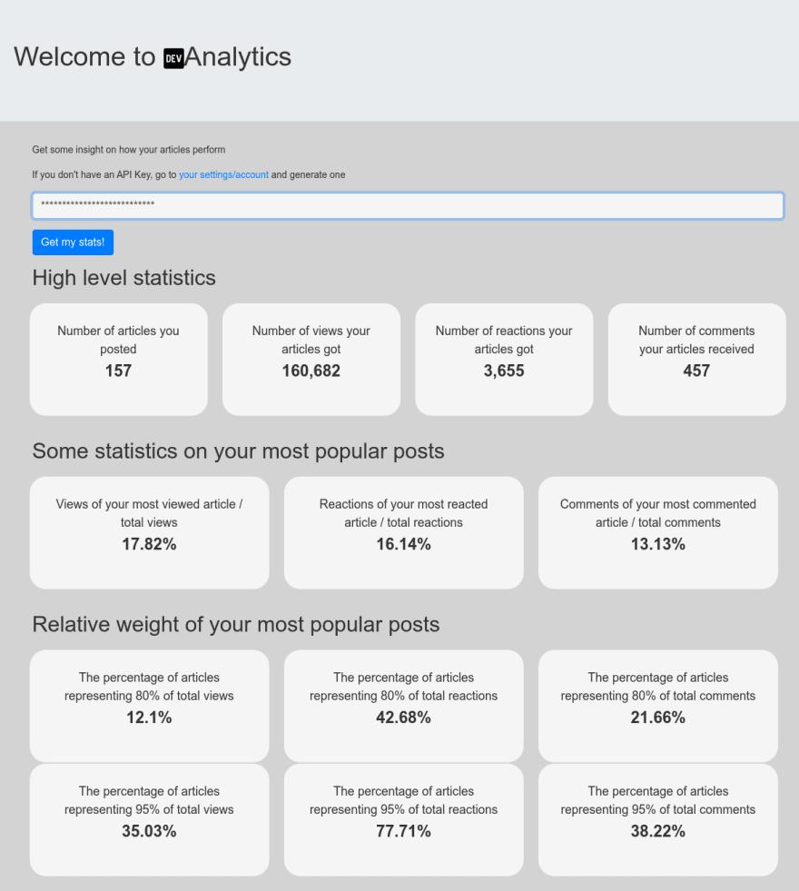 A nicer UI