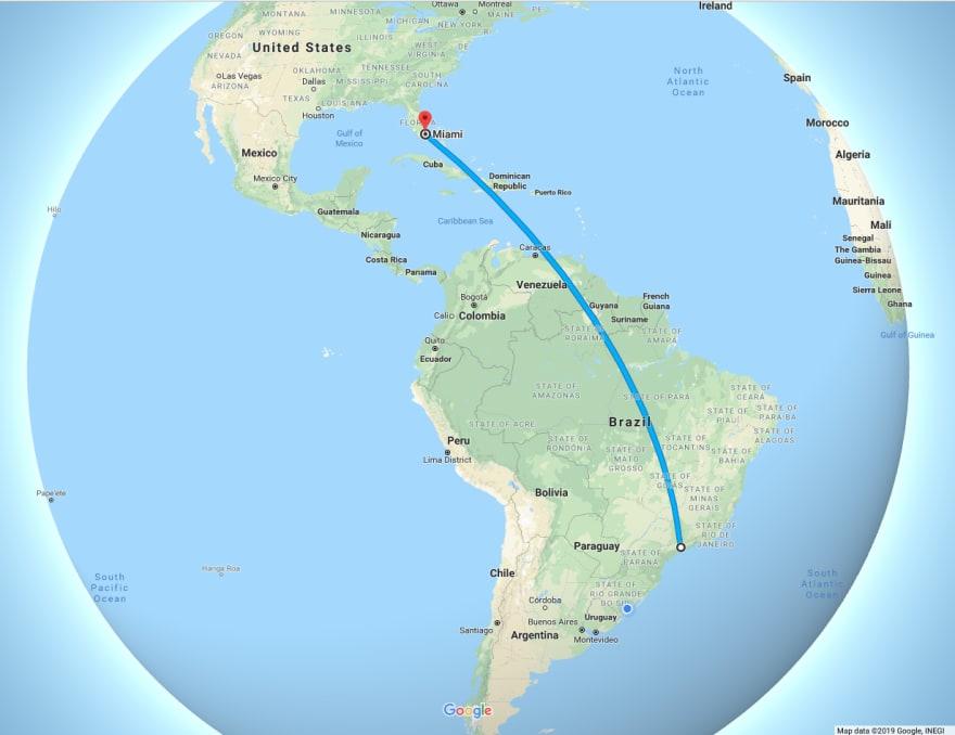 Brazil to miami