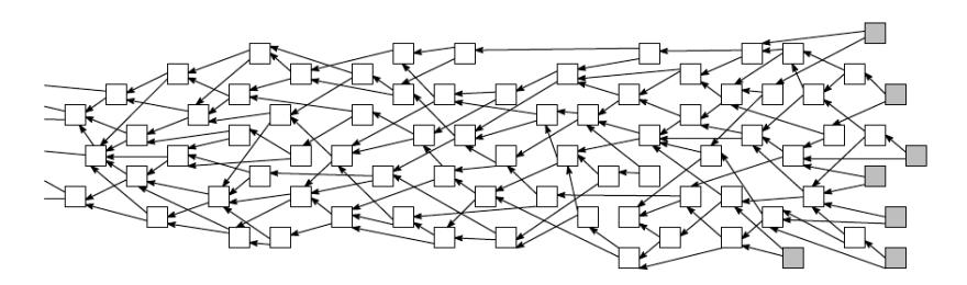 IOTA Tangle visualization by David Sonstebo