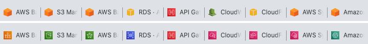 AWS Simple Iconification Service – favicon comparison
