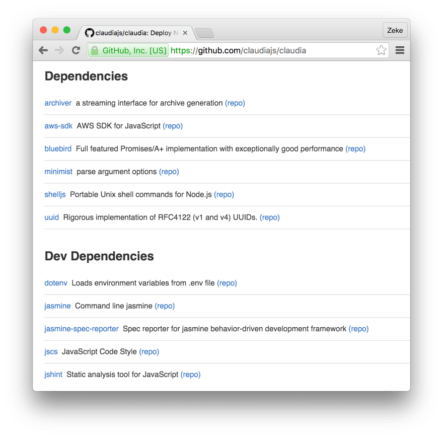 Become a GitHub Master With These Features and Extensions