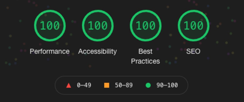 Cover image for How to Build a Blog in NextJS and Get a Perfect Lighthouse Score