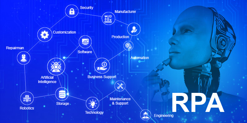 Robotic-Process-Automation-Future-of-different-Businesses-new.jpg