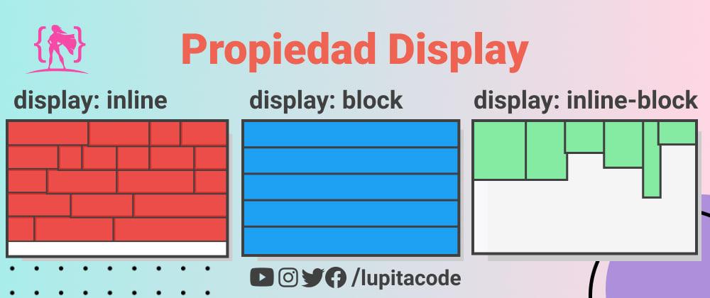 Cover image for La propiedad display en CSS