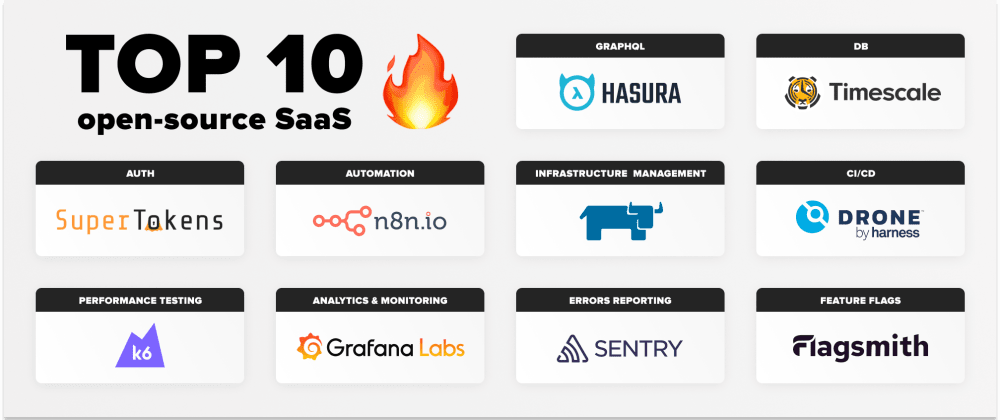 Cover Image for Top 10 open-source SaaS that could help you build the next big thing