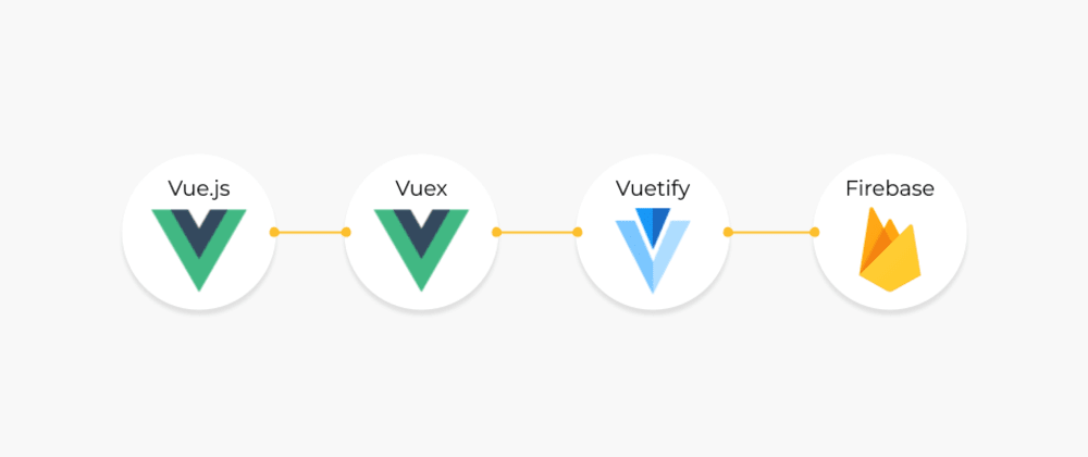 Cover image for CurateBot Devlog 1: Vue+Vuex+Vuetify+Firebase boilerplate