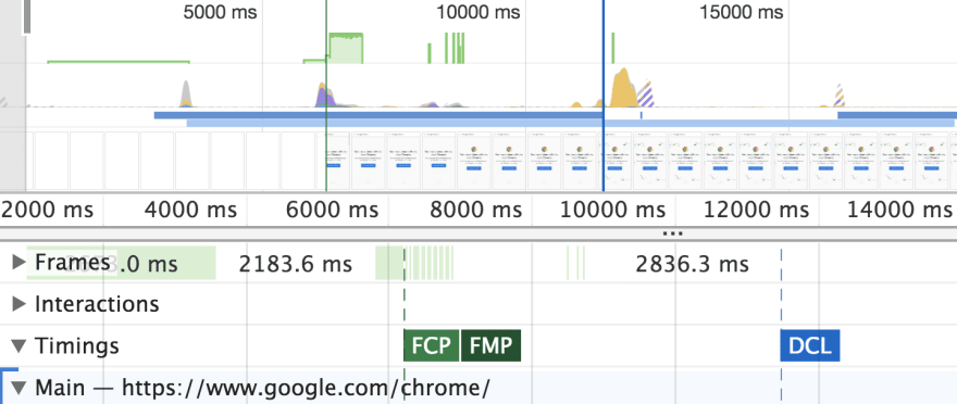 DevTools Metrics in performance panel
