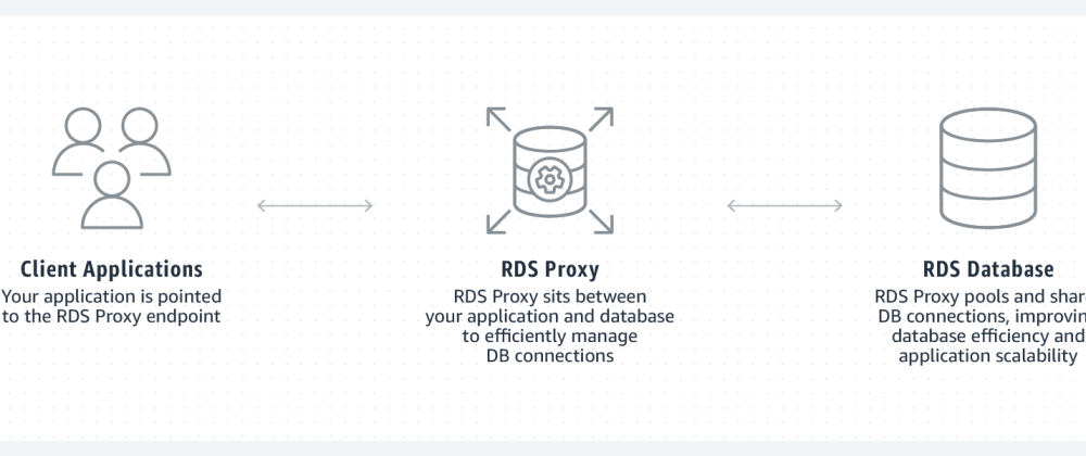 Cover image for AWS RDS Proxy for Serverless