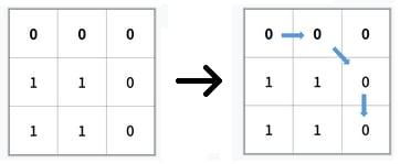 Example 2 Visual