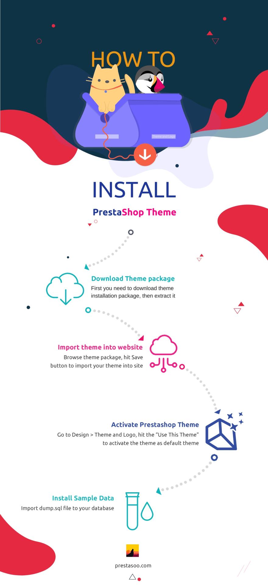 How to install Prestashop Theme - Infographic