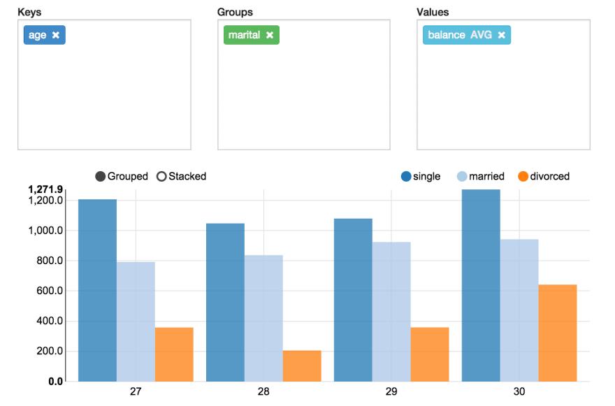 Appache Zeppelin Integrations - ScaleGrid Blog