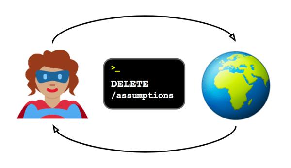Delete Assumptions