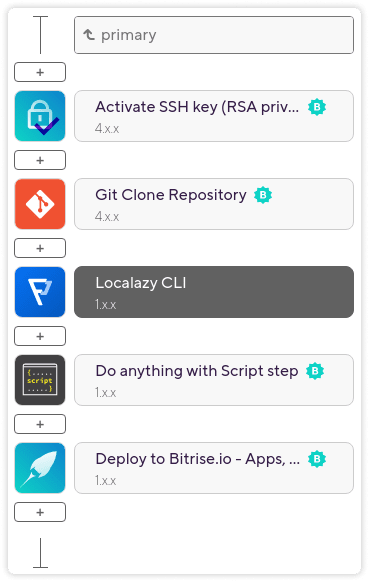 https://content.localazy.com/bitrise/5.png