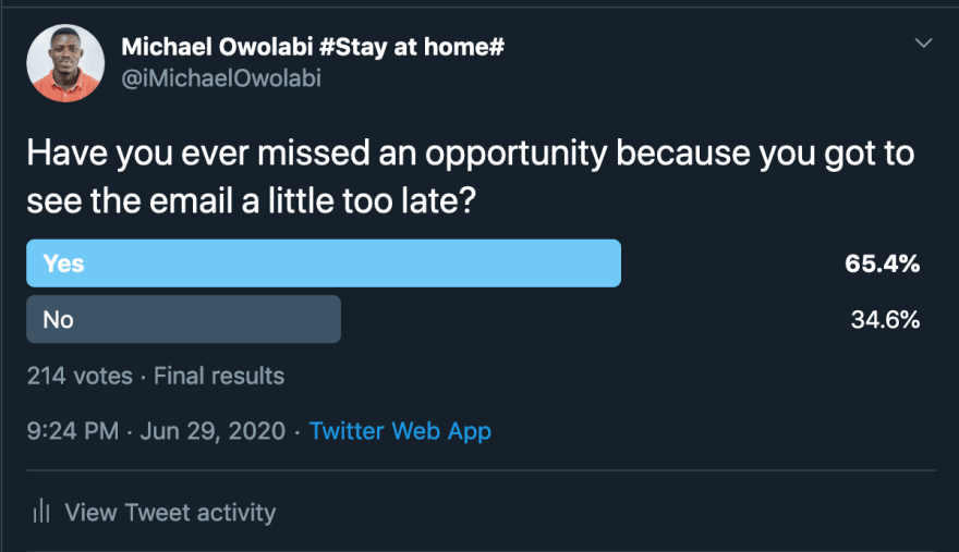 Twitter poll showing the result of a question on email issues