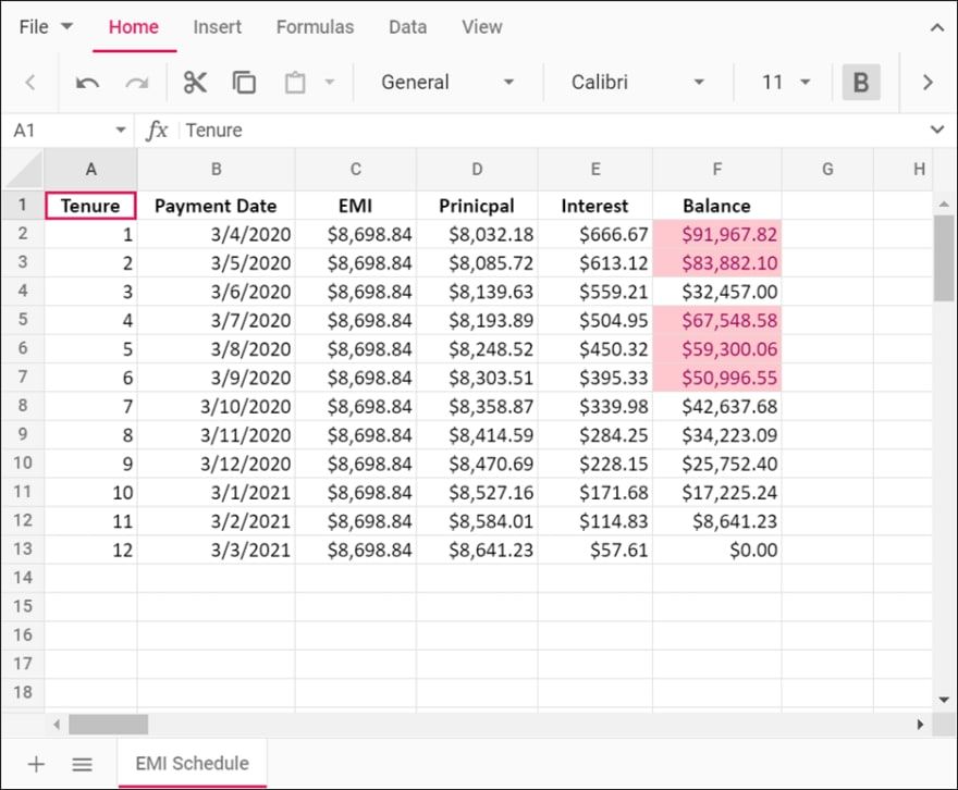 Top 10 Items rule applied with the RedFT style to the Balance column in JavaScript Spreadsheet