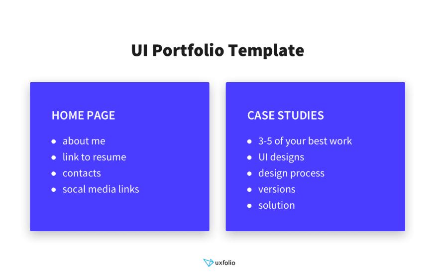 UX Designer portfolio template