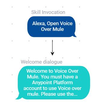 Account Linking Dialogue