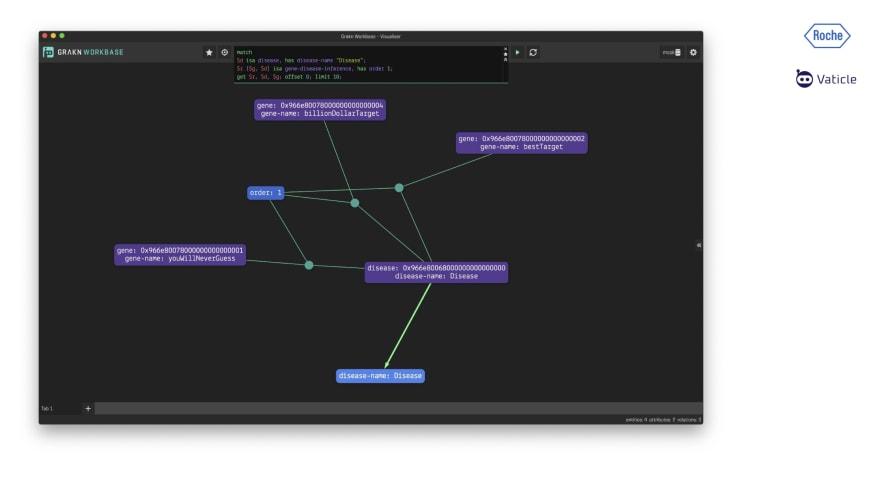 TypeDB Workbase - IED