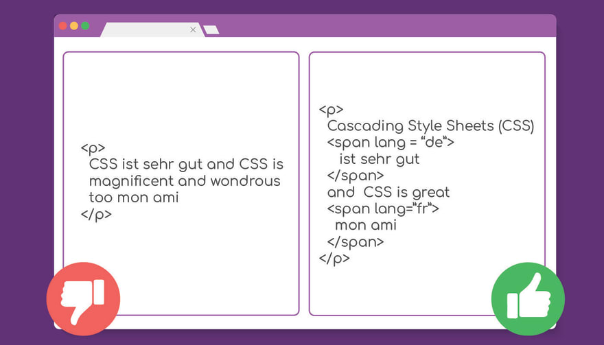 Accessible language markup vs inaccessible image markup side by side