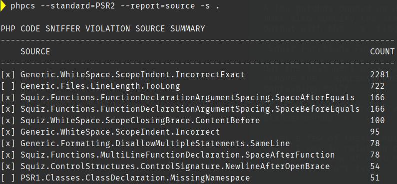 PHP CS Source Report