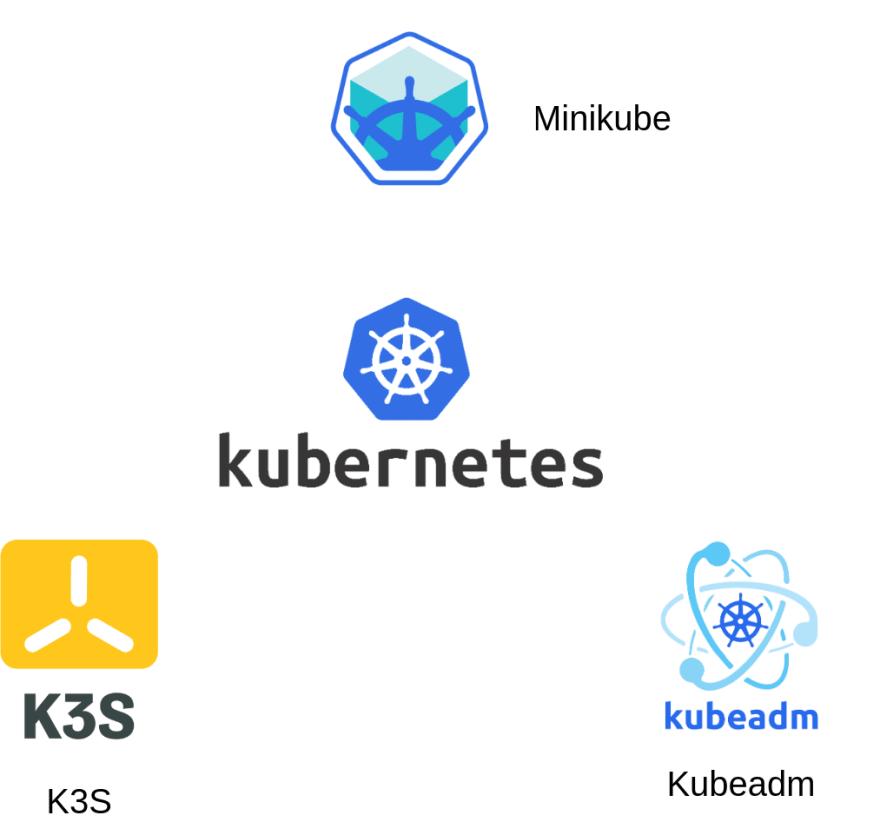 Options for local Kubernetes development: Minikube, k3s and kubeadm