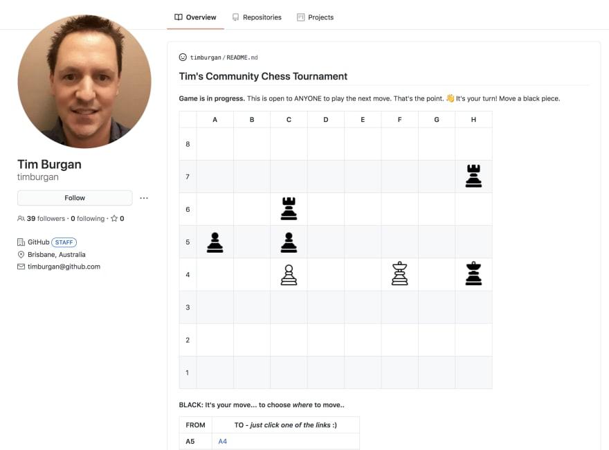 Tim Burgan Profile