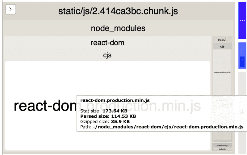 initial react dom
