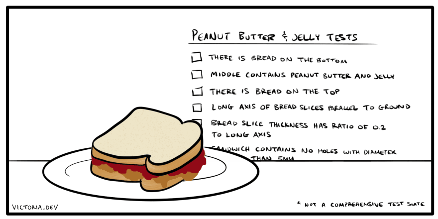 A cartoon for peanut butter and jelly sandwich tests