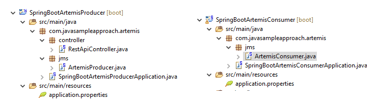 springboot artemis - project structures