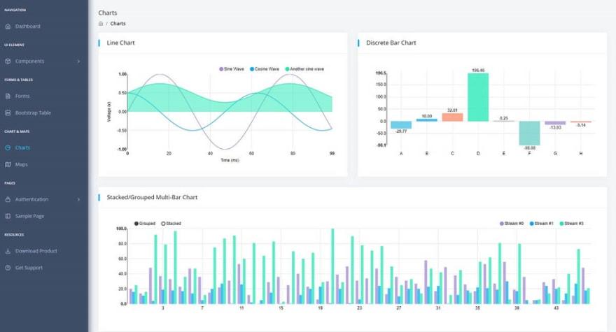 React Dashboard Datta Able - Open-source Fullstack dashboard.