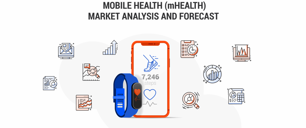Cover image for Mobile Health (mHealth) Market Analysis and Forecast